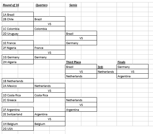 Made on Google Sheets